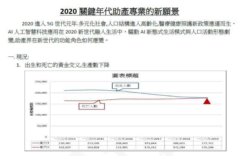 2020關鍵年代助產專業的新願景-藍芳貞
